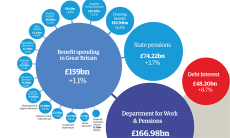Look at all the benefits we give in Benefits Britain! We ...