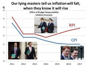 OBR inflation