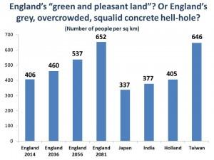 crowded england