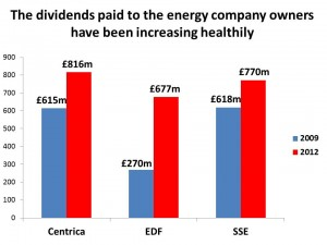 energy dividends 3rd blog