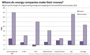 energy_profit_margins_2012_v2
