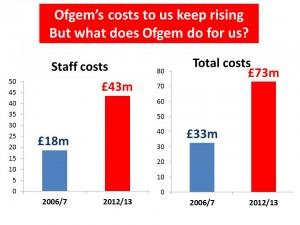 ofgem costs