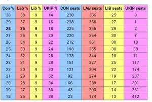 UKIPseats