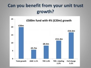 unit trust costs