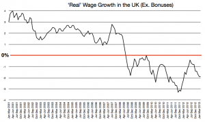 wage growth1