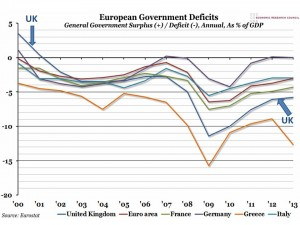 deficit Sept 2014