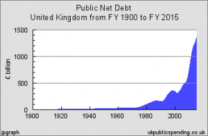 national debt 1