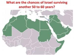 Israel survival