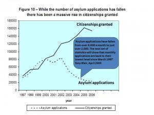 AsylumCitizenship