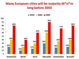 eu cities muslim
