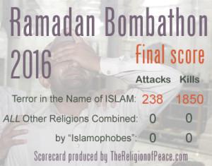 Ramadan final score