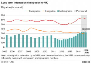 migration-immig-vs-emigrat