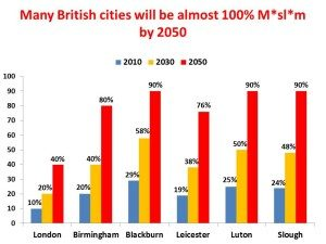 uk-cities-muslim-300x225
