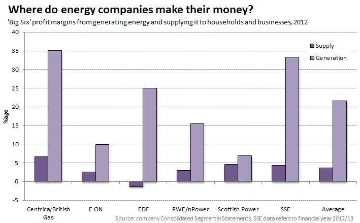 energy drink profit margin